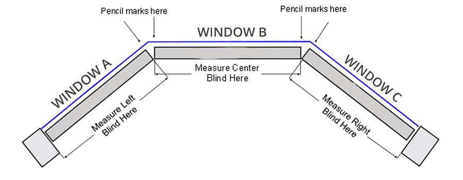 a diagram illustrating where to measure for bay windows.
