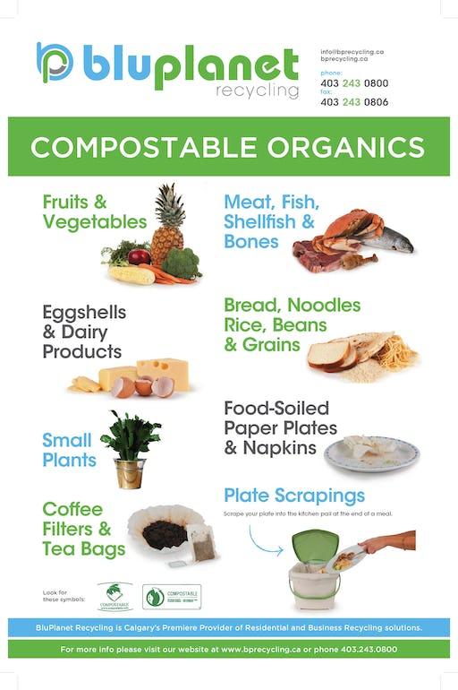 Compostable organics poster