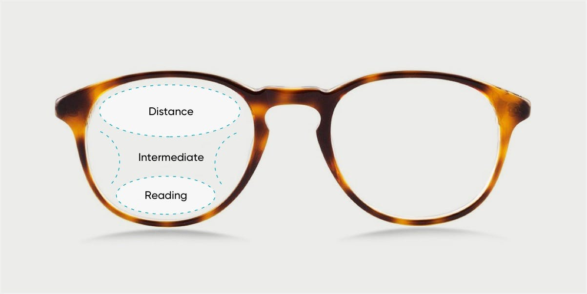 What are multifocal lenses?