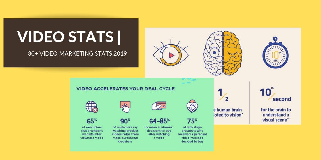 30+ Marketing Stats from 2019 that Prove Video's Massive ROI
