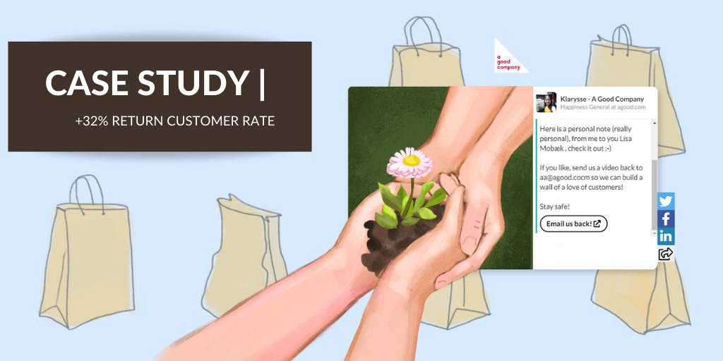 How an eCommerce store increased return traffic by 32%