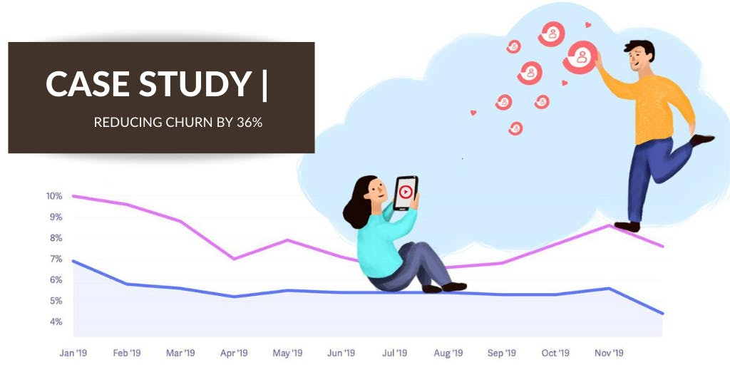 How a SaaS company reduced annual user churn by 36.23%