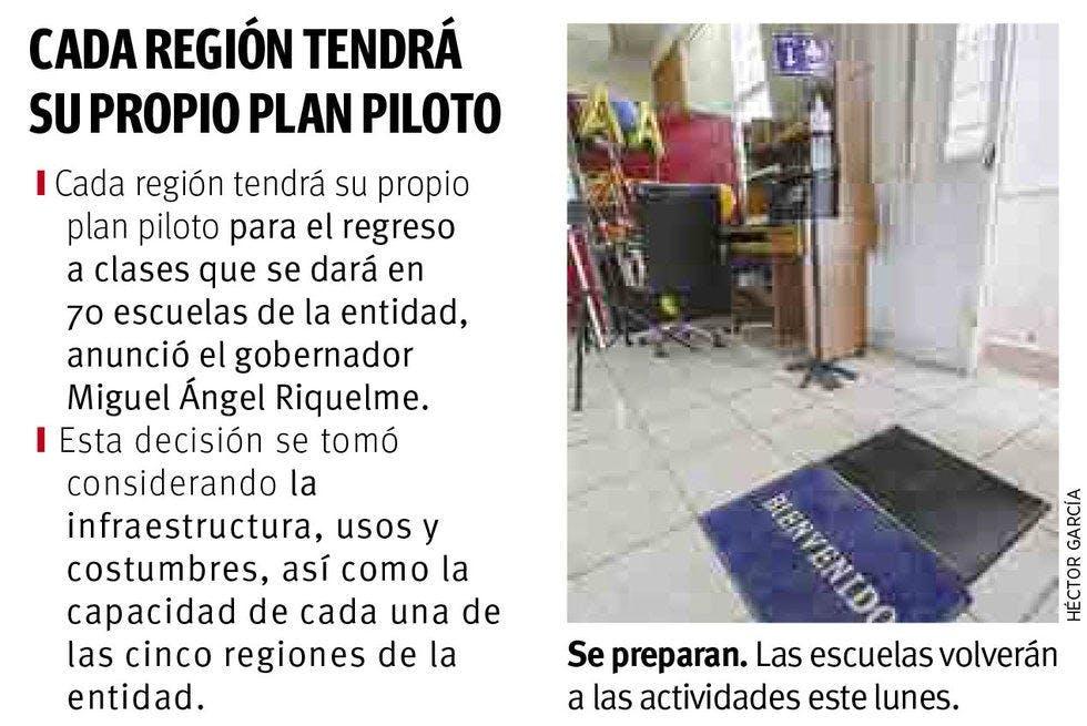 Plan piloto de regreso a clases presenciales en Coahuila.