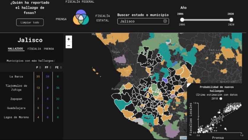 Datos de fosas en Jalisco.