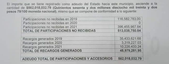 Reclamo de pago de alcaldesa de Mexicali a Jaime Bonilla.