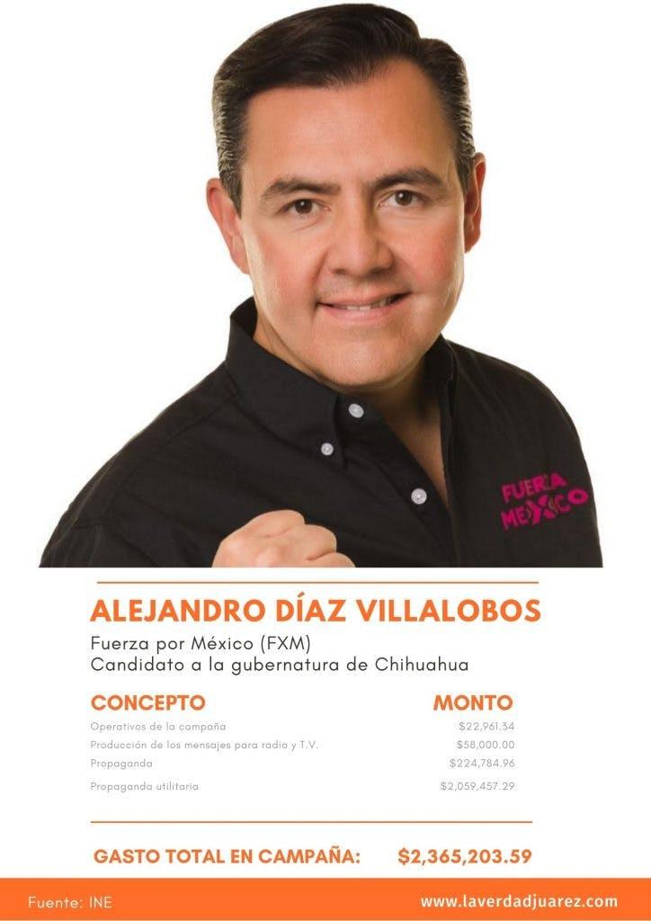 Alejandro Ortiz.