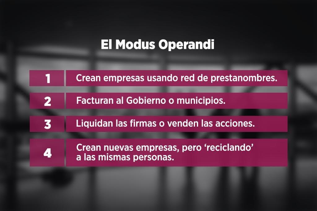 Factureras de Medina y de El Bronco, Nuevo León.