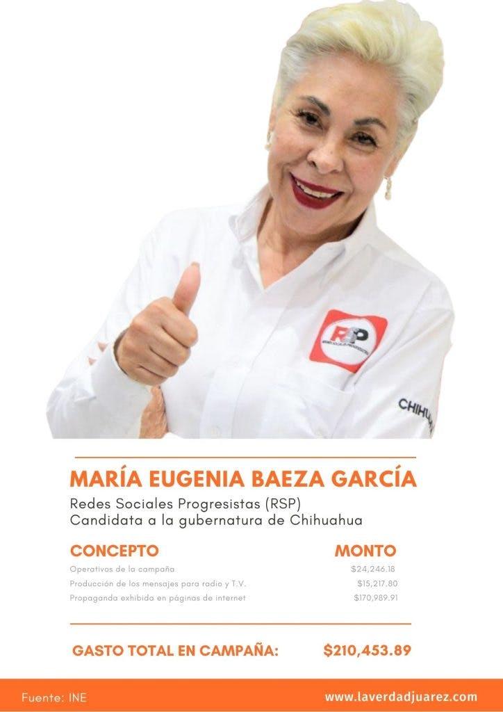 María Eugenia Baeza.