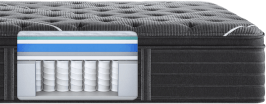 Beautyrest Black C-Class Plush Pillow Top (Cooling  + Comfort Upgrade) mattress layers