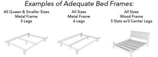 Examples of Adequate Bed Frames