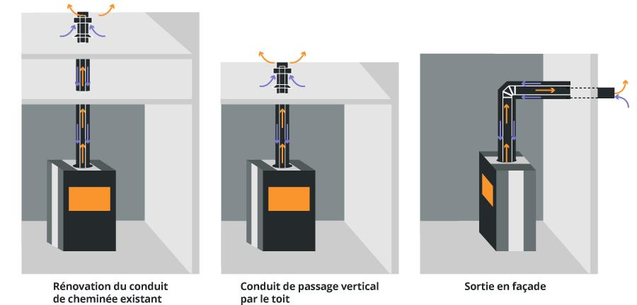toutes les dimensions tuyaux de po/êles isolation de conduits de chemin/ées Cylindre en laine de roche avec aluminium