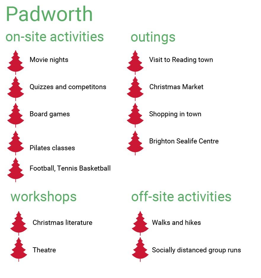 Padworth activities