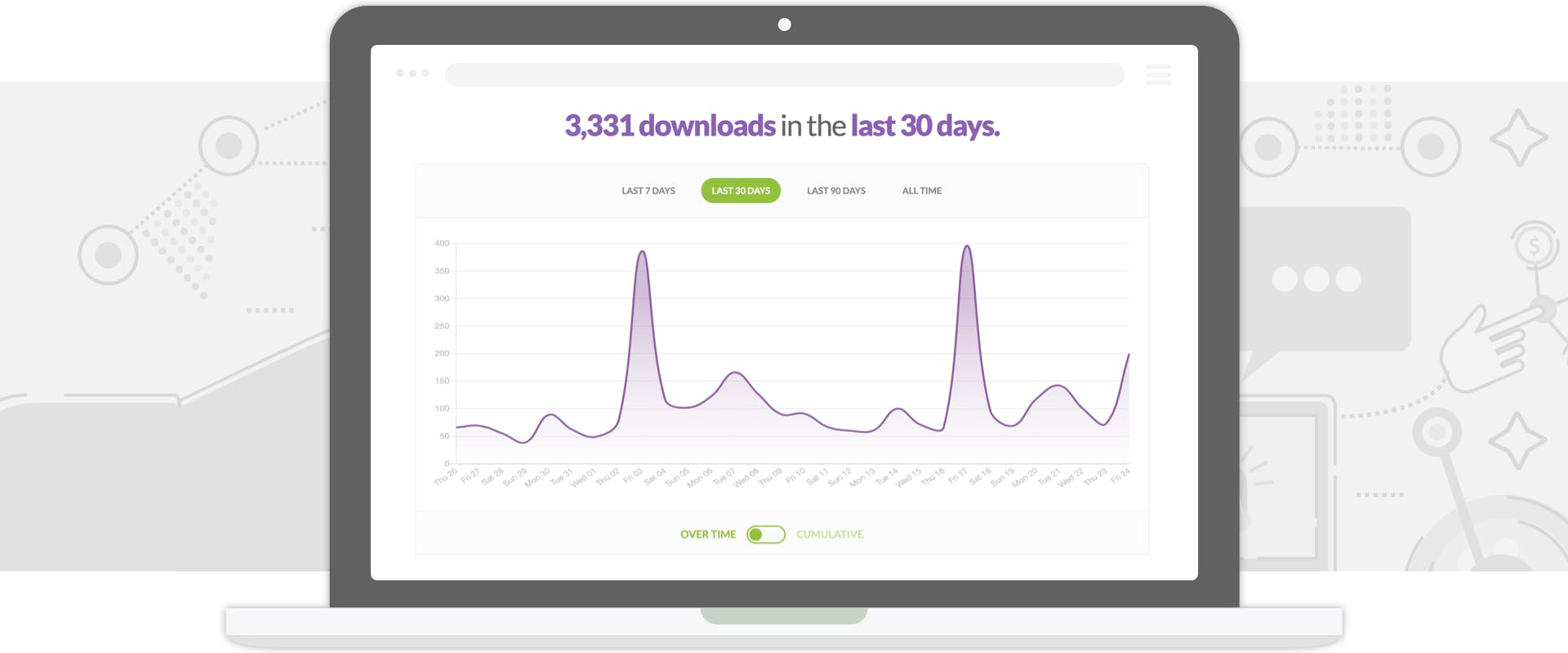 Advanced Podcast Statistics on Buzzsprout