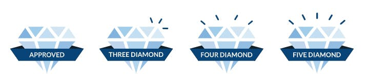 CAA Diamond Designations
