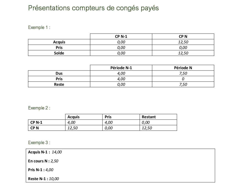 Exemples de présentation de compteurs de congés payés sur la fiche de paie