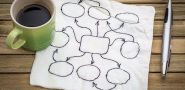 Créer une carte mentale