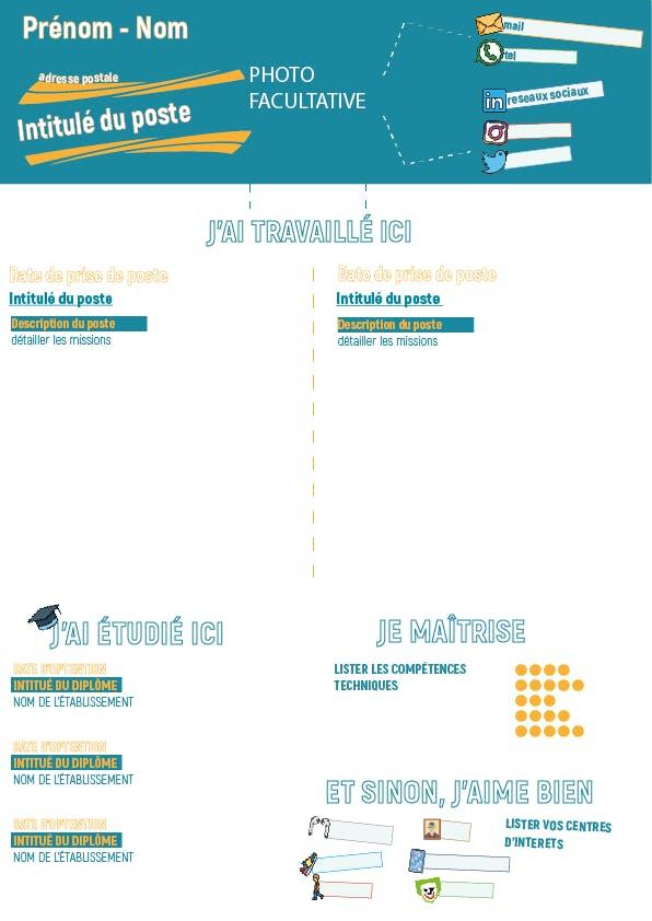 CV original infographie