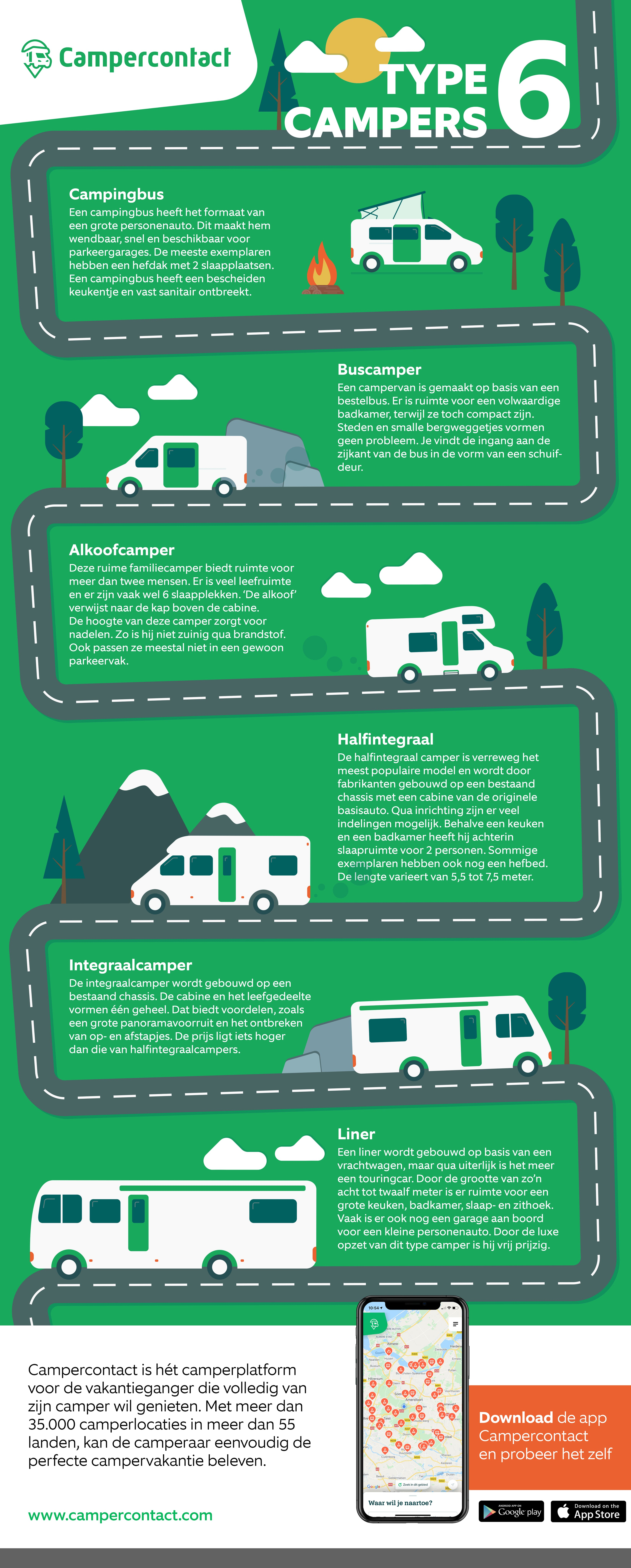 Campercontact infographic type campers - NL