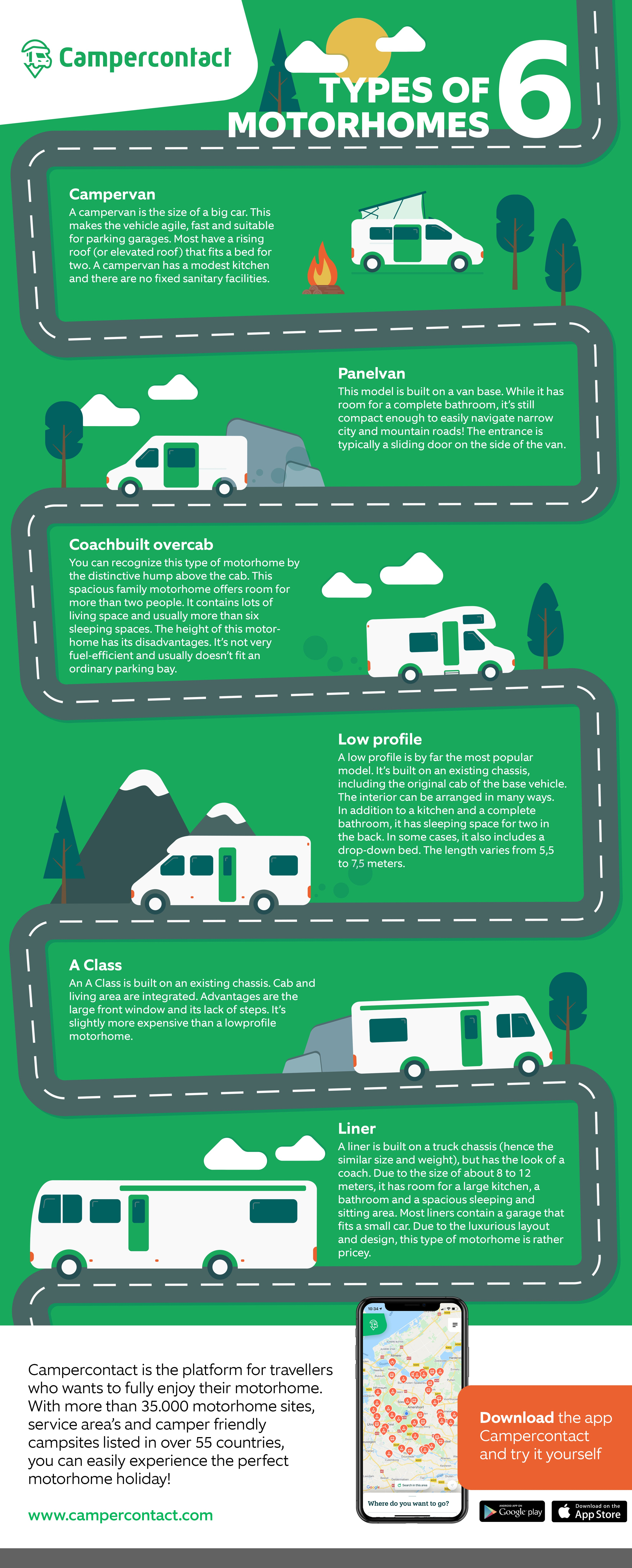 Campercontact - 6 Types of motorhomes