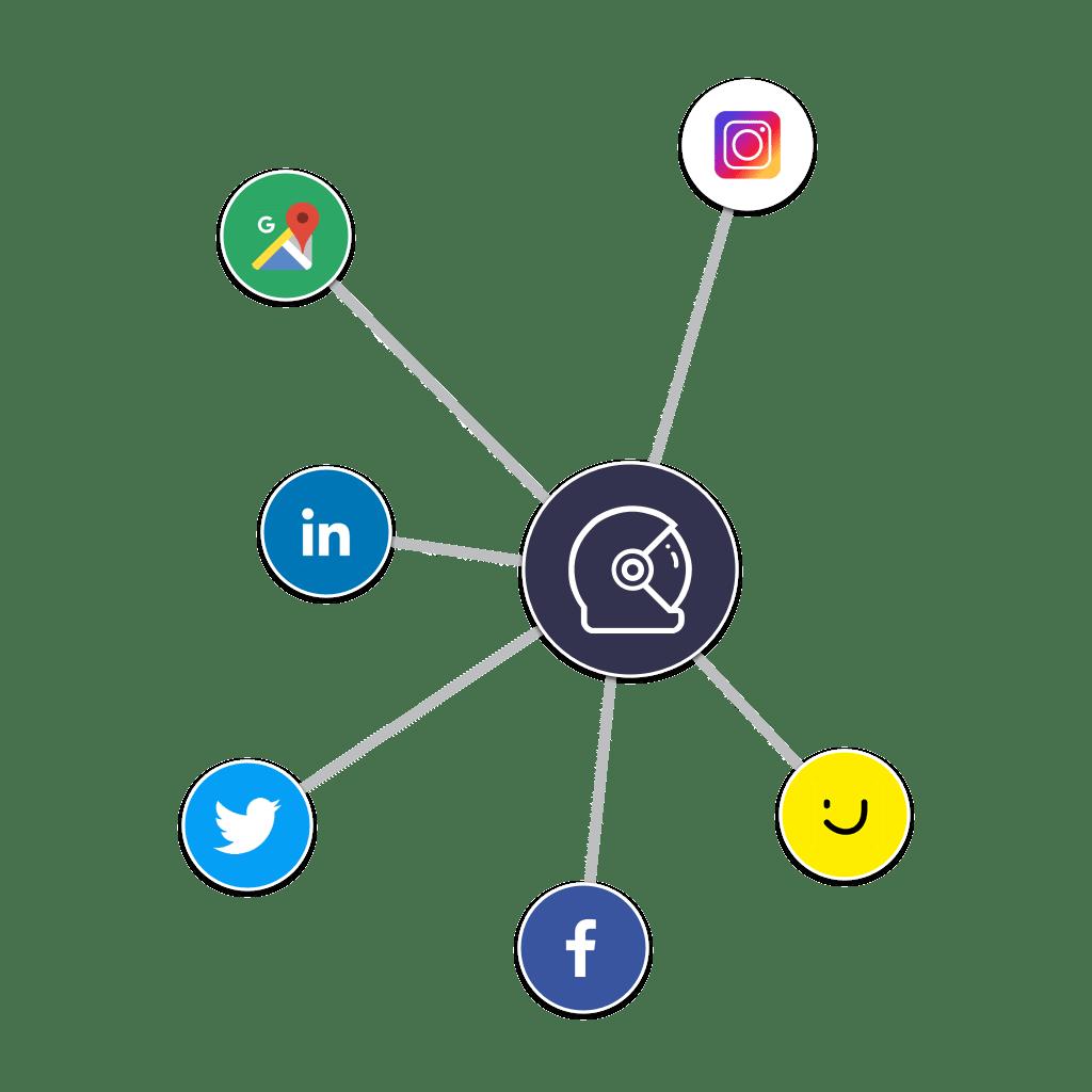 Captain Data Application Hub