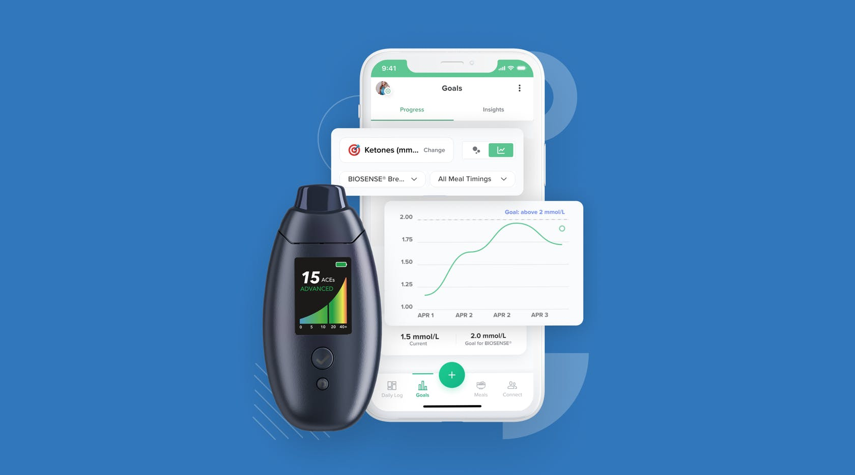 Weight loss just got even easier with BIOSENSE® + Carb Manager