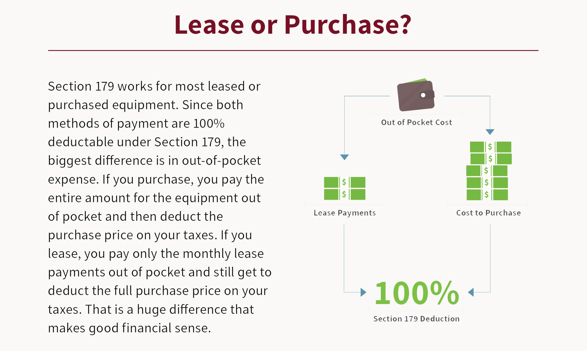 Business Car Leasing Makes Dollars & Sense - Carlease.com