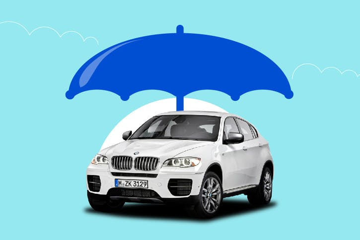 Insurance Requirements for a Lease
