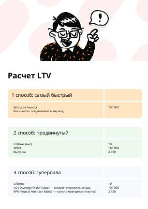 Шаблон для расчета LTV