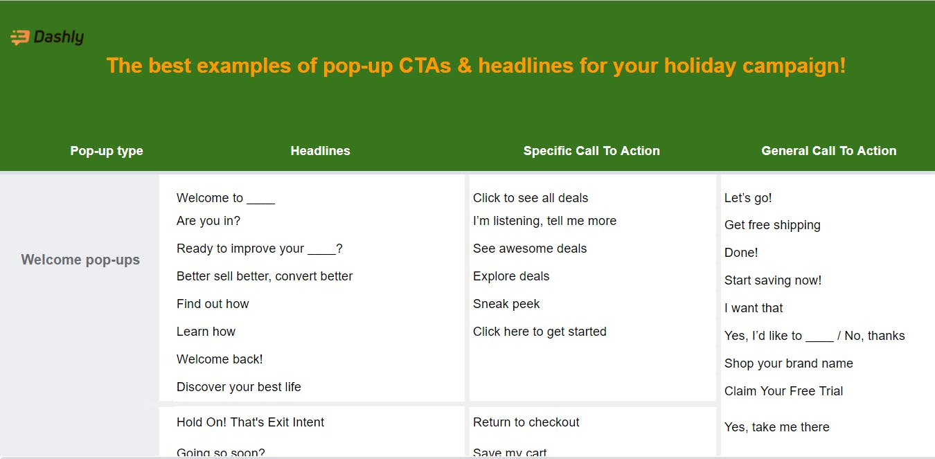 100 pop-up headings and CTA examples to test