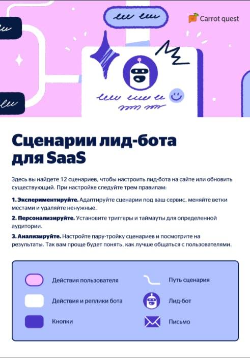 16 сценариев лид-бота для онлайн-сервисов