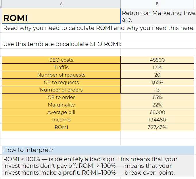 Template for ROMI calculation