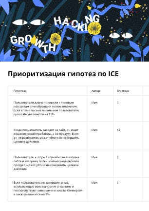Приоритизация гипотез по ICE