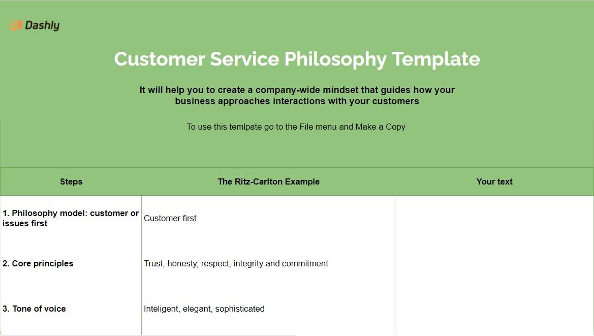 Customer Service Philosophy Template