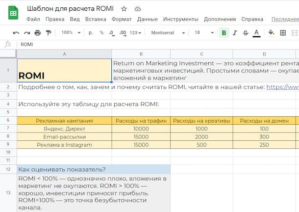 Шаблон для рассчёта ROMI email-рассылок, SEO, PPC и CPA кампаний