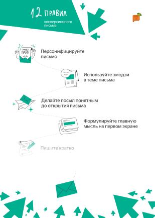 12 правил конверсионного письма