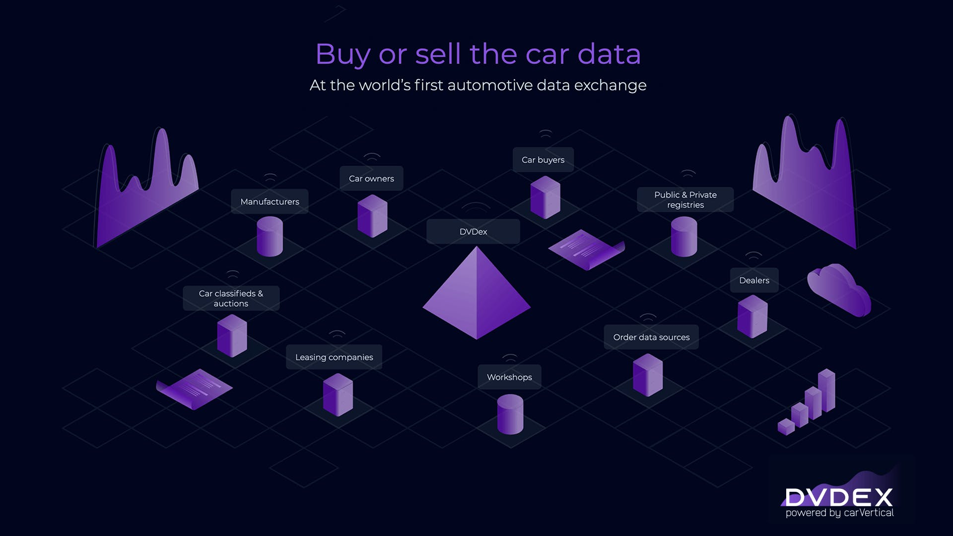 DVDex, the new automotive data exchange, is launched: your car data becomes your wealth now