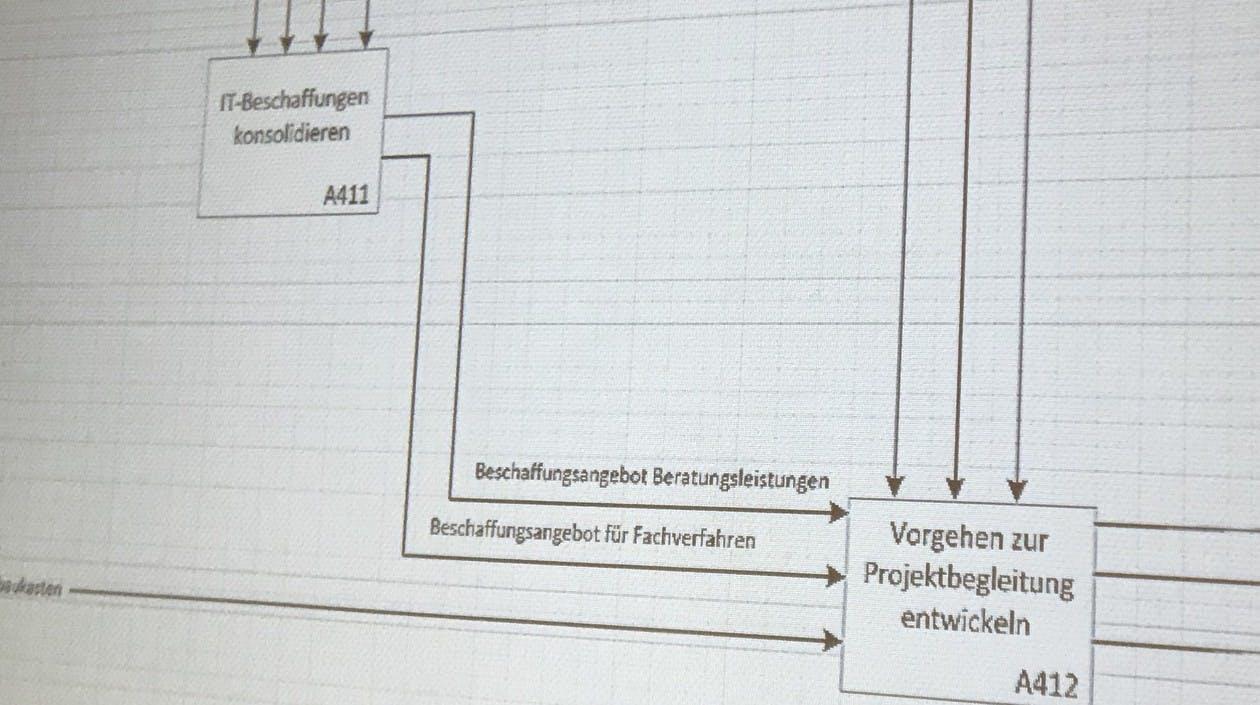 Greenlab Autonomie und Kooperation