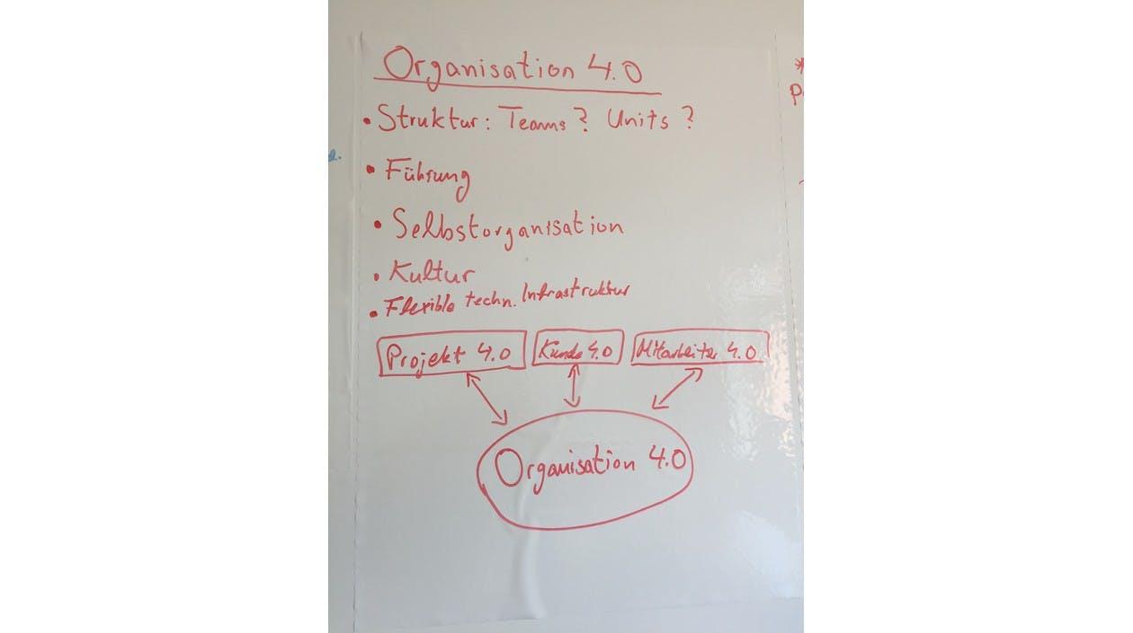 Consulting 4.0 Offsite Rheingau