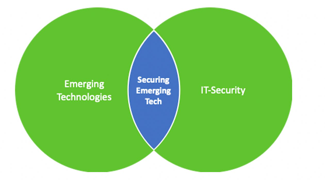 Securing Emerging Tech
