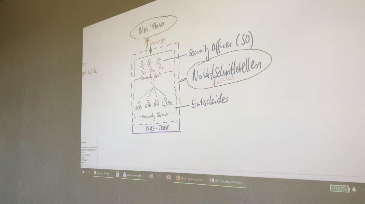Brainstorming GreenLab Cassini