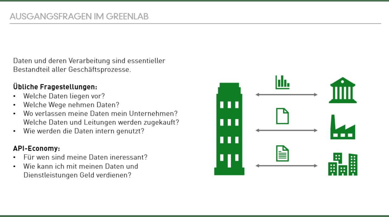 GreenLab API-Economy: Ausgangsfragen