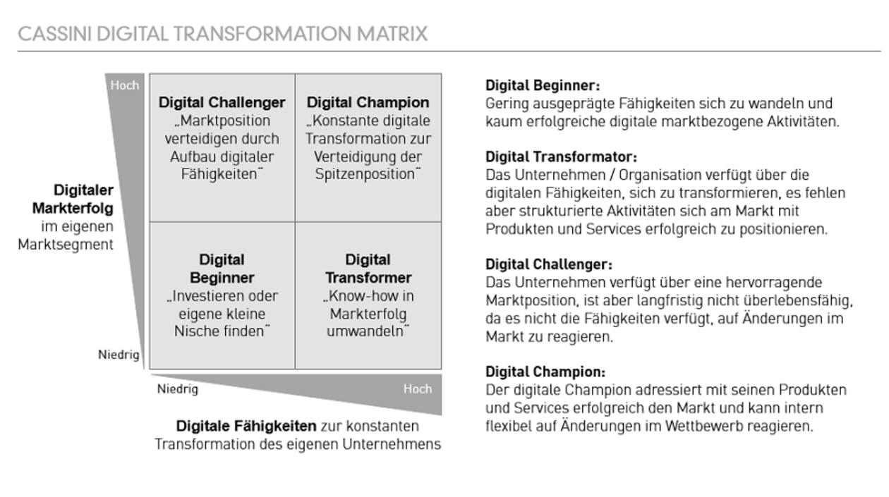 GreenLab Transformation Model: Matrix
