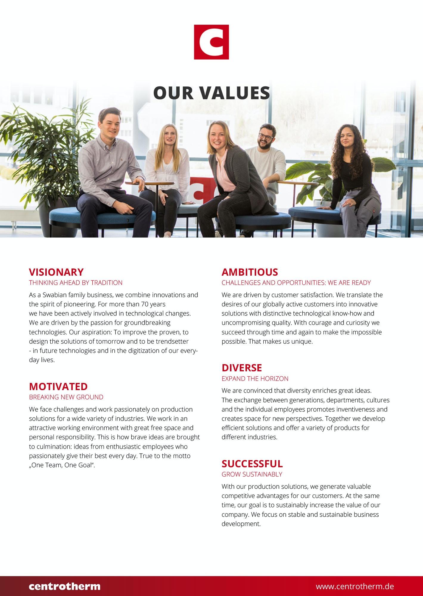 我们的价值观