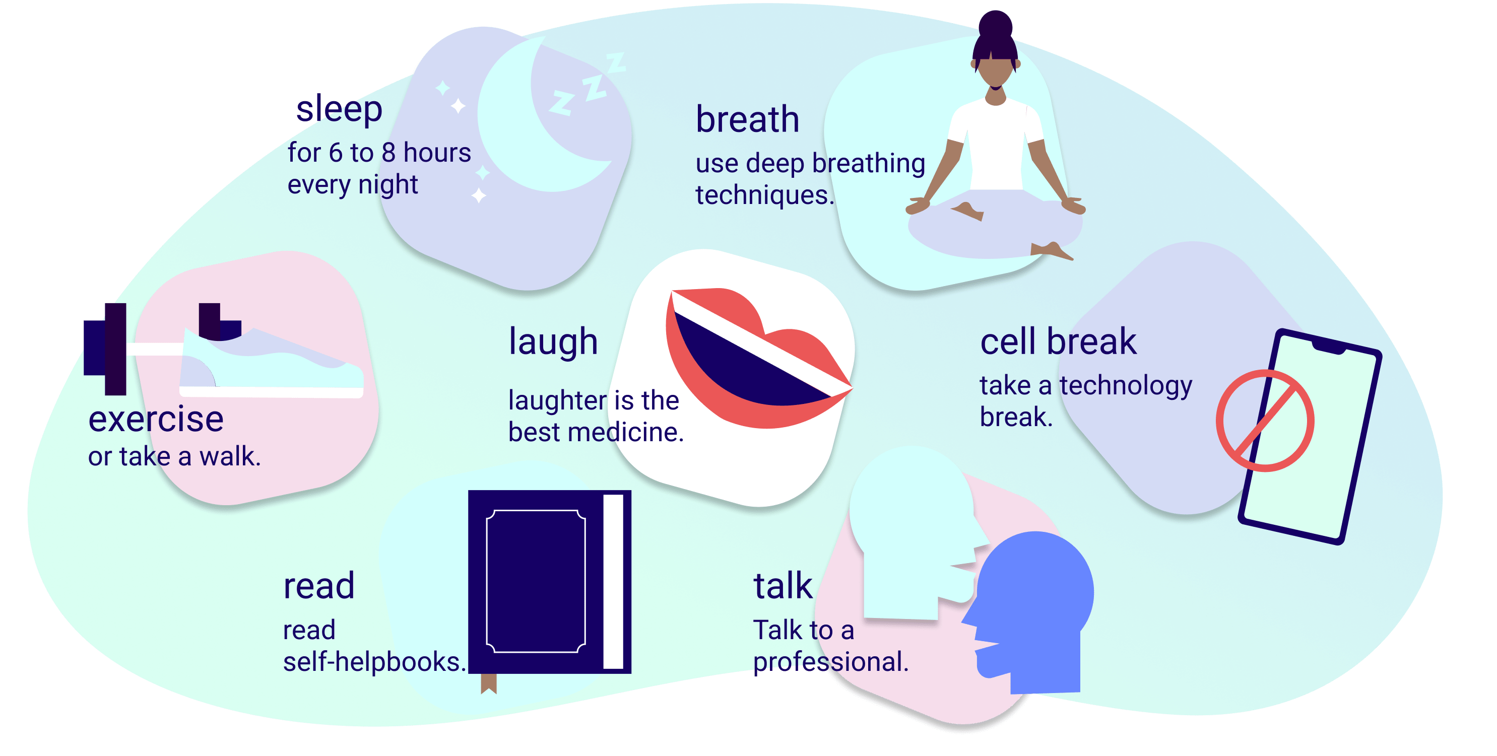 Self-care tips: sleep, breath, exercise, laugh, read, talk, break from technology