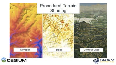 """A slide titled """"Procedual Terrain Shading"""" with three images of terrain with colorful shading and lines labeled as """"Elevation"""", """"Slope"""", and """"Contour Lines"""""""
