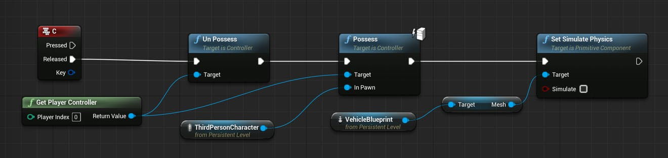 Cesium for Unreal controllers nodeSimulatePhysics