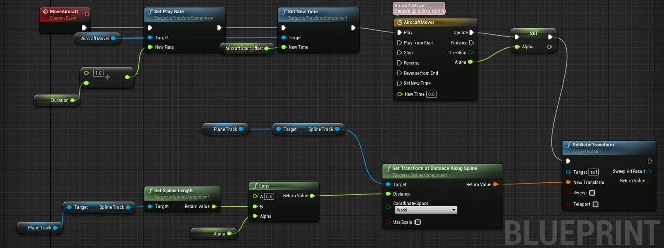 Cesium for Unreal Flight tracker completeMoveplaneNetwork