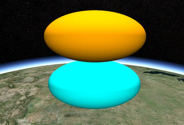 Geometry and appearances ellipsoid Instances