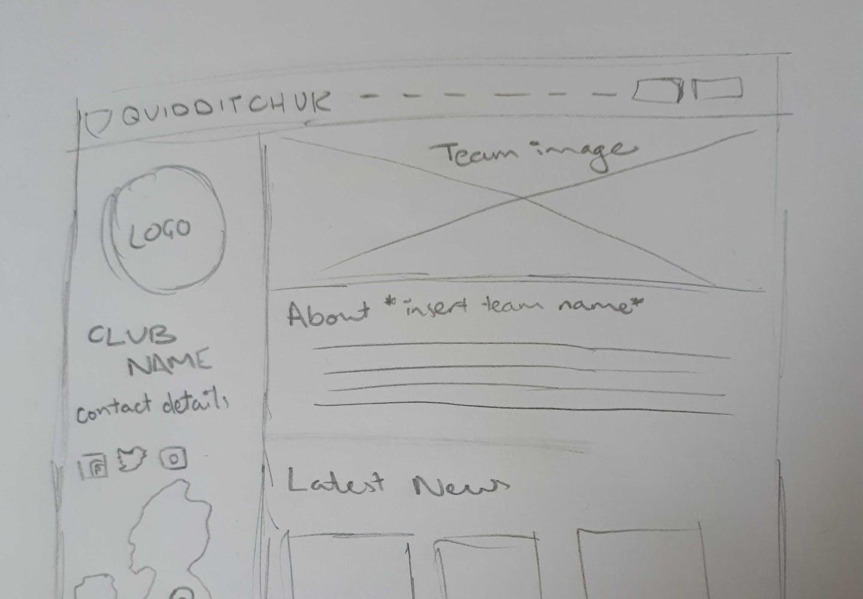 Original pen sketch of the new QuidditchUK Club Profiles