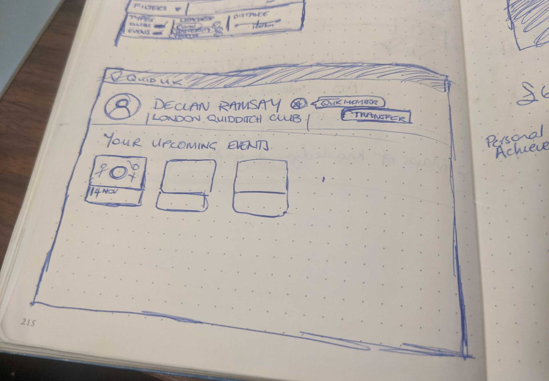 Original pen sketches of the member dashboard